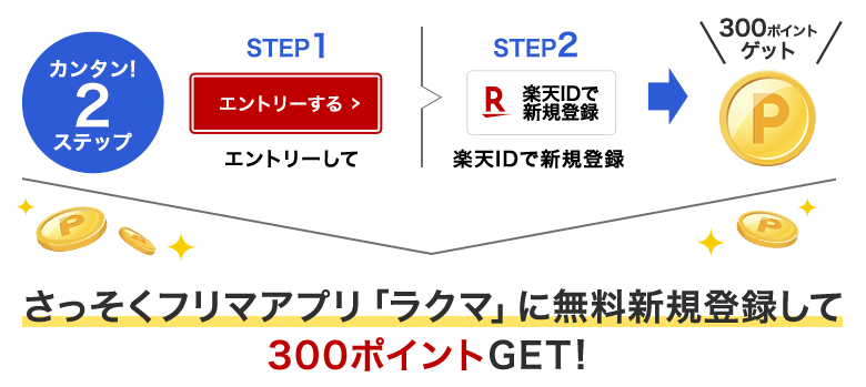 さっそくフリマアプリ「ラクマ」に無料新規登録して300ポイントGET!